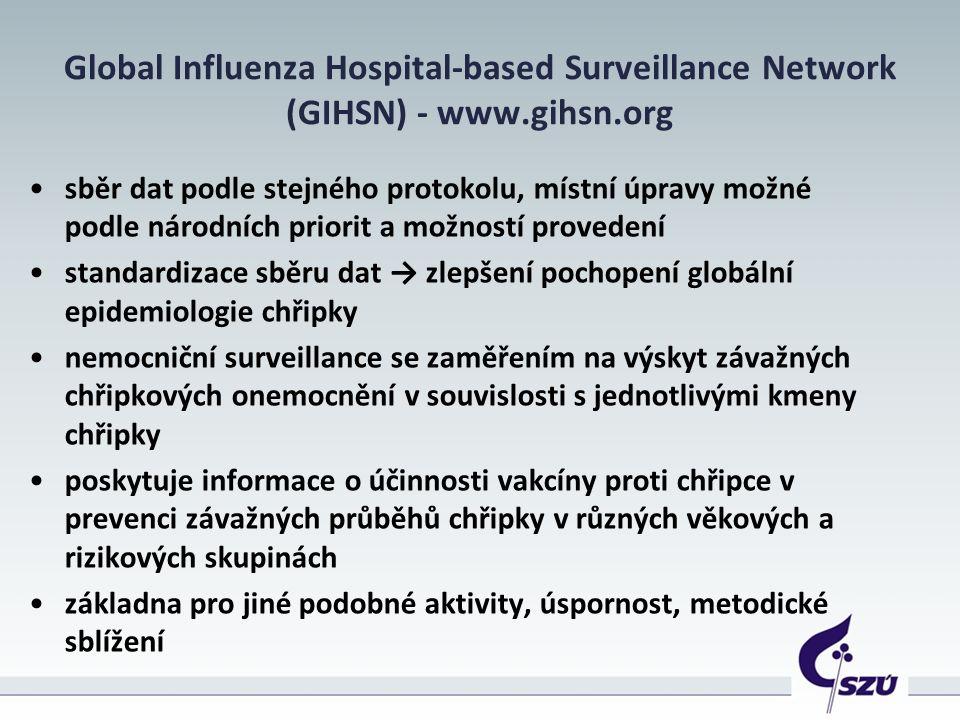 Global Influenza Hospital-based Surveillance Network (GIHSN) - www.gihsn.org sběr dat podle stejného protokolu, místní úpravy možné podle národních priorit a možností provedení standardizace sběru dat → zlepšení pochopení globální epidemiologie chřipky nemocniční surveillance se zaměřením na výskyt závažných chřipkových onemocnění v souvislosti s jednotlivými kmeny chřipky poskytuje informace o účinnosti vakcíny proti chřipce v prevenci závažných průběhů chřipky v různých věkových a rizikových skupinách základna pro jiné podobné aktivity, úspornost, metodické sblížení