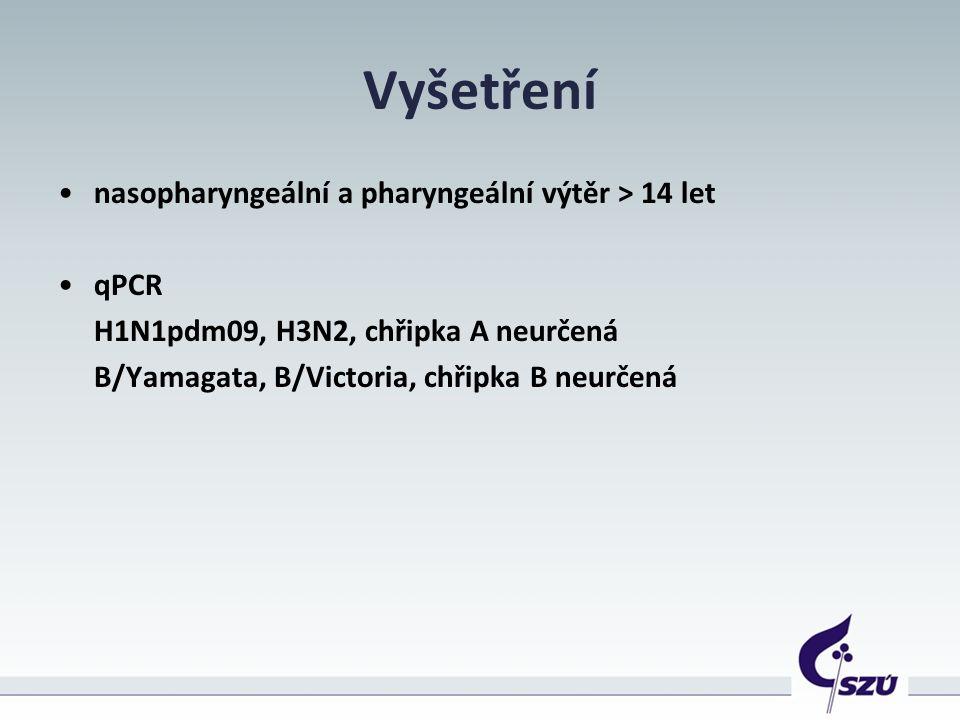 Vyšetření nasopharyngeální a pharyngeální výtěr > 14 let qPCR H1N1pdm09, H3N2, chřipka A neurčená B/Yamagata, B/Victoria, chřipka B neurčená