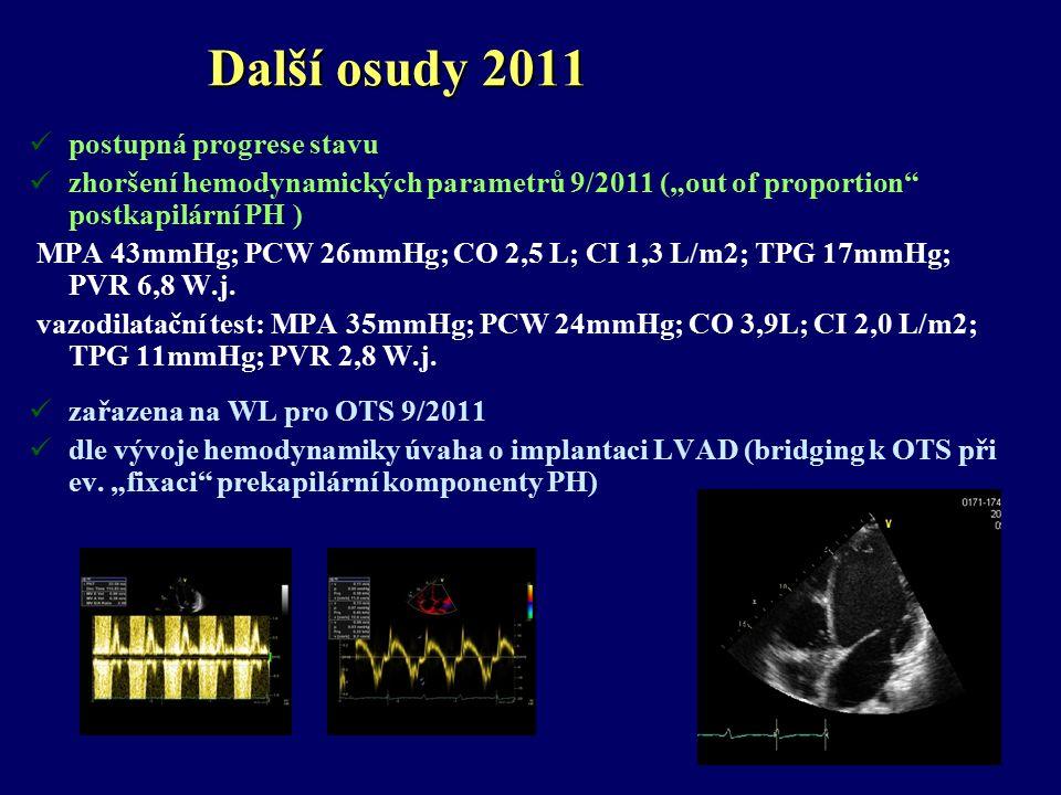 """Další osudy 2011 postupná progrese stavu zhoršení hemodynamických parametrů 9/2011 (""""out of proportion postkapilární PH ) MPA 43mmHg; PCW 26mmHg; CO 2,5 L; CI 1,3 L/m2; TPG 17mmHg; PVR 6,8 W.j."""
