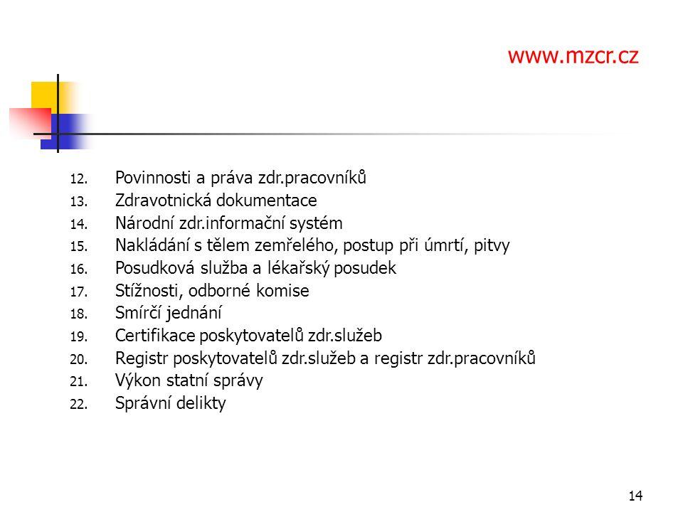 14 www.mzcr.cz 12. Povinnosti a práva zdr.pracovníků 13.