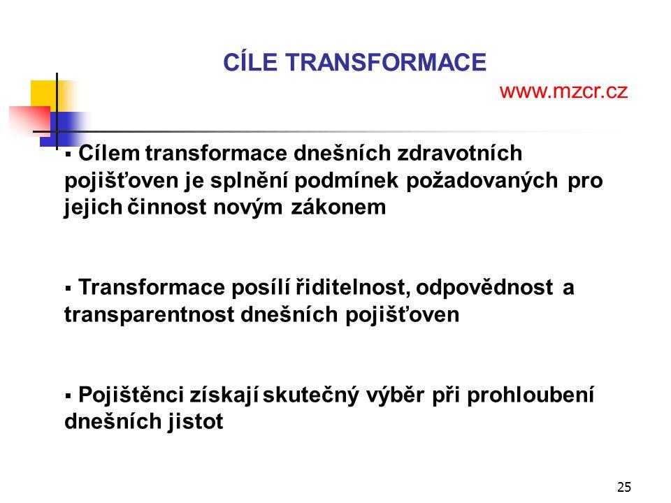 25 CÍLE TRANSFORMACE www.mzcr.cz  Cílem transformace dnešních zdravotních pojišťoven je splnění podmínek požadovaných pro jejich činnost novým zákonem  Transformace posílí řiditelnost, odpovědnost a transparentnost dnešních pojišťoven  Pojištěnci získají skutečný výběr při prohloubení dnešních jistot