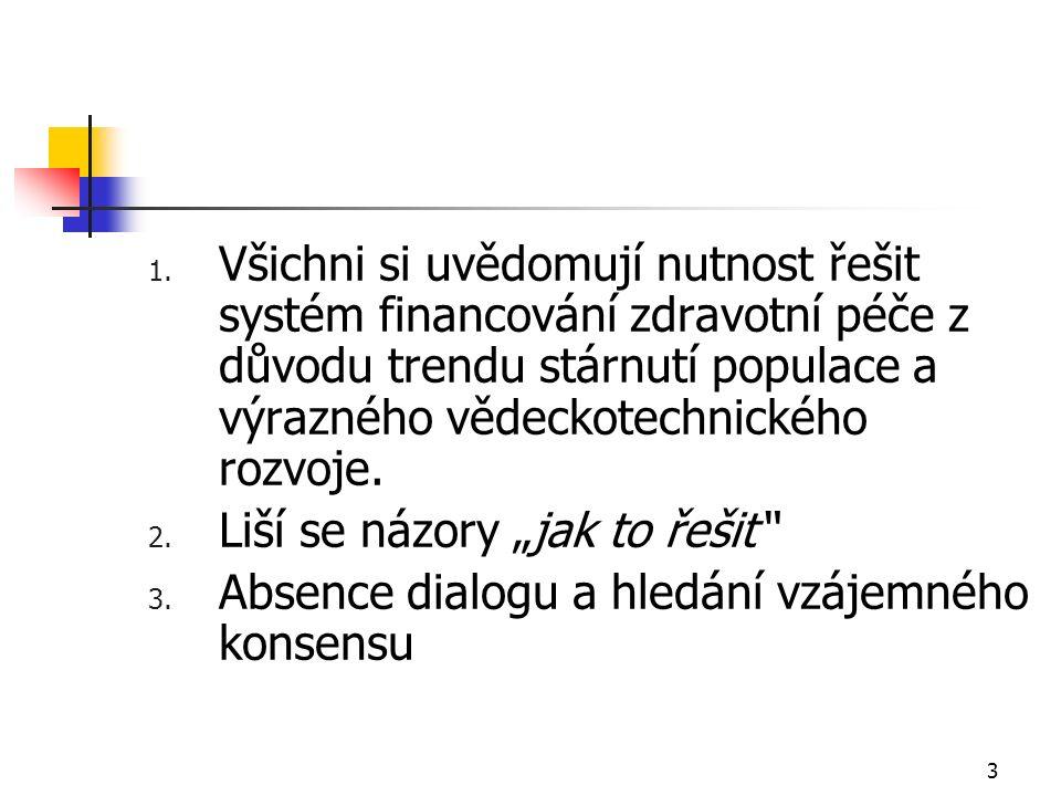 14 www.mzcr.cz 12.Povinnosti a práva zdr.pracovníků 13.