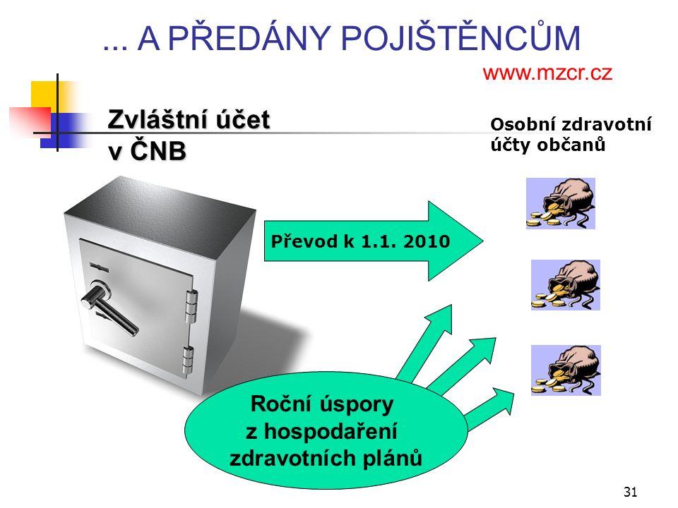 31 Zvláštní účet v ČNB... A PŘEDÁNY POJIŠTĚNCŮM www.mzcr.cz Převod k 1.1.