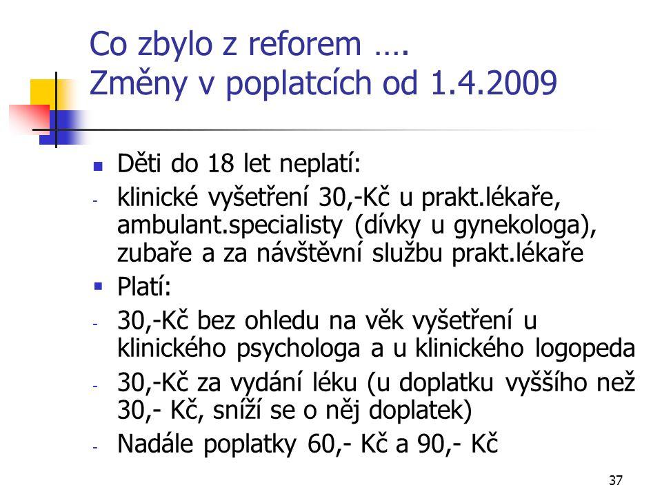37 Co zbylo z reforem ….