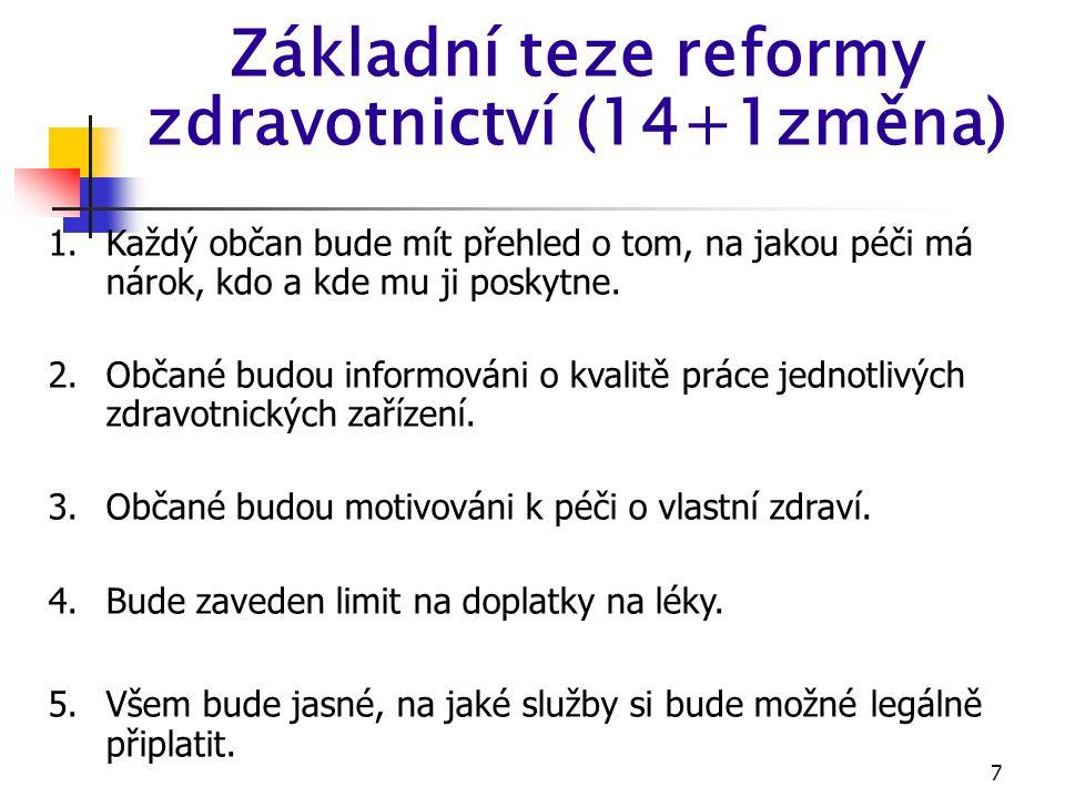 7 Základní teze reformy zdravotnictví (14+1změna) 1.Každý občan bude mít přehled o tom, na jakou péči má nárok, kdo a kde mu ji poskytne.