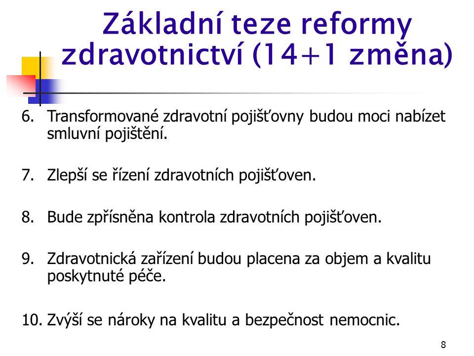 29 DOPADY NA OBČANY www.mzcr.cz  Kdo nebude chtít, nic nepozná – zůstanou zachovány dnešní podmínky včetně rozsahu hrazené péče, zlepší se dostupnost zdravotní péče a kvalita služeb pojišťoven  Výběr pojišťovny – mezi VZP ČR v rukou státu a ostatními pojišťovnami v rukách soukromých subjektů  Výběr z nabídek zdravotních plánů – možnost řízené péče nebo spoluúčasti při zachování rozsahu hrazené péče  Možnost použít výnosy z transformace na úhradu zdravotní péče