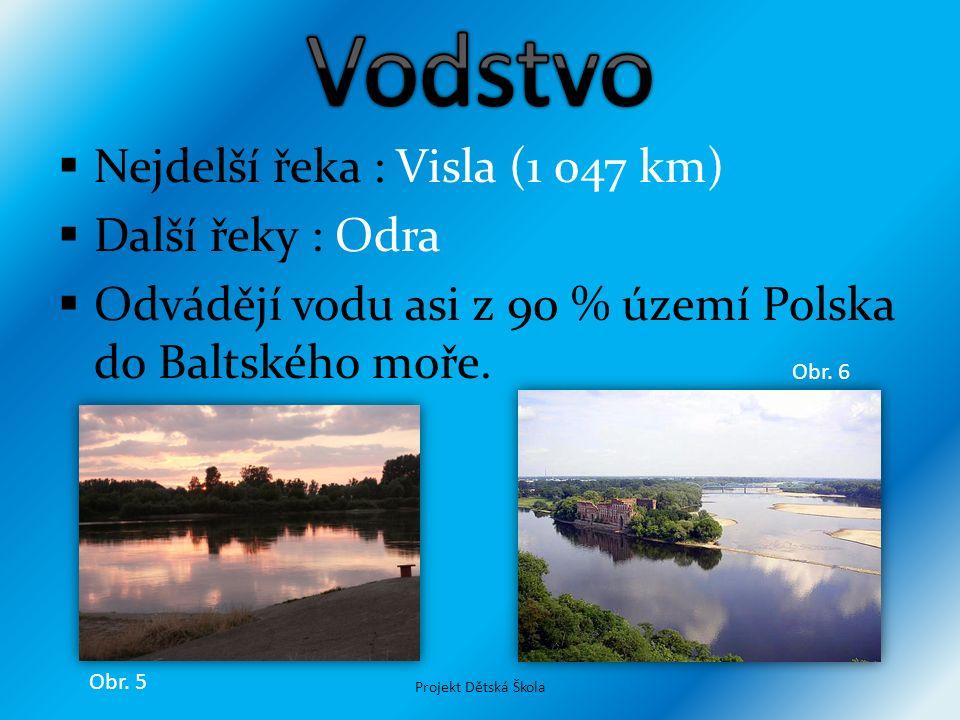  Nejdelší řeka : Visla (1 047 km)  Další řeky : Odra  Odvádějí vodu asi z 90 % území Polska do Baltského moře. Projekt Dětská Škola Obr. 5 Obr. 6