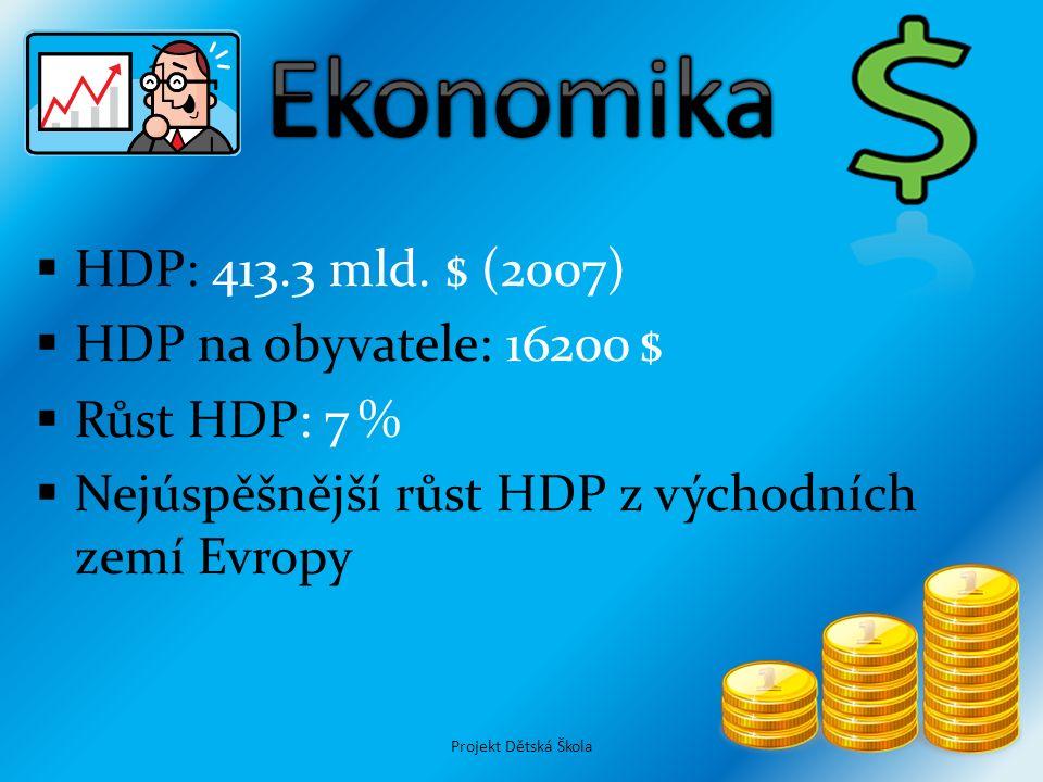  HDP: 413.3 mld. $ (2007)  HDP na obyvatele: 16200 $  Růst HDP: 7 %  Nejúspěšnější růst HDP z východních zemí Evropy Projekt Dětská Škola