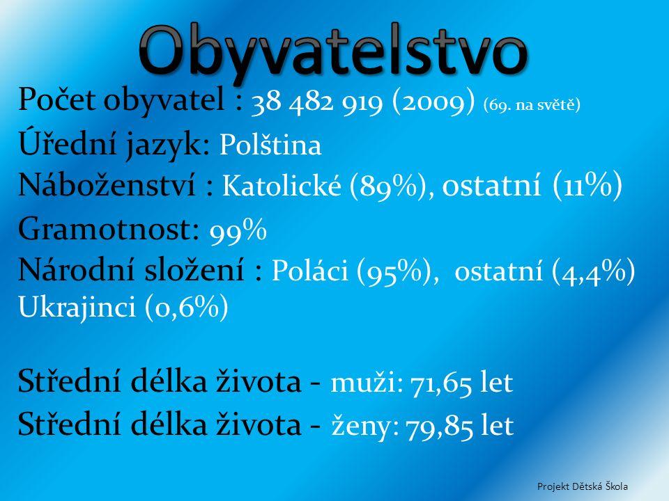 Počet obyvatel : 38 482 919 (2009) (69. na světě) Úřední jazyk: Polština Náboženství : Katolické (89%), ostatní (11%) Gramotnost: 99% Národní složení