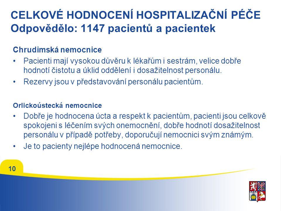 CELKOVÉ HODNOCENÍ HOSPITALIZAČNÍ PÉČE Pardubická krajská nemocnice Pacienti kladně hodnotí podávání informací a jejich srozumitelnost.