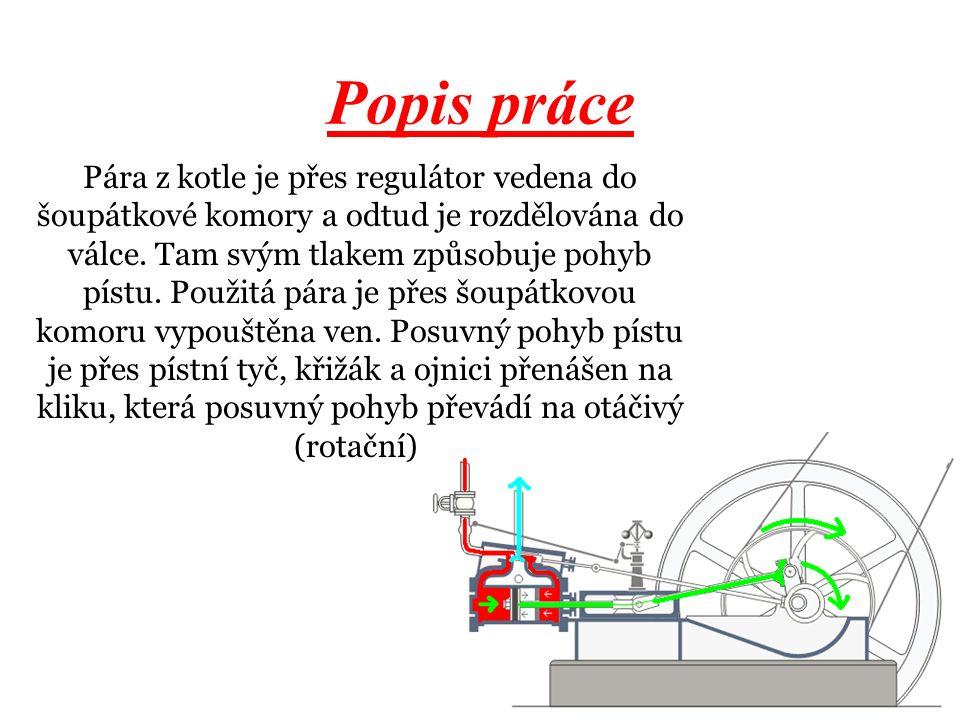 Ukázky práce parního stroje Parní stroj 3D animace Parní stroj 3D animace Animovaná fyzika parní stroj Animovaná fyzika parní stroj Skutečný parní stroj video Skutečný parní stroj video Fyzikální web ZS Bučovice Fyzikální web ZS Bučovice