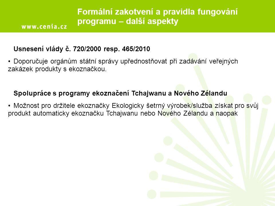 Formální zakotvení a pravidla fungování programu – další aspekty Usnesení vlády č.