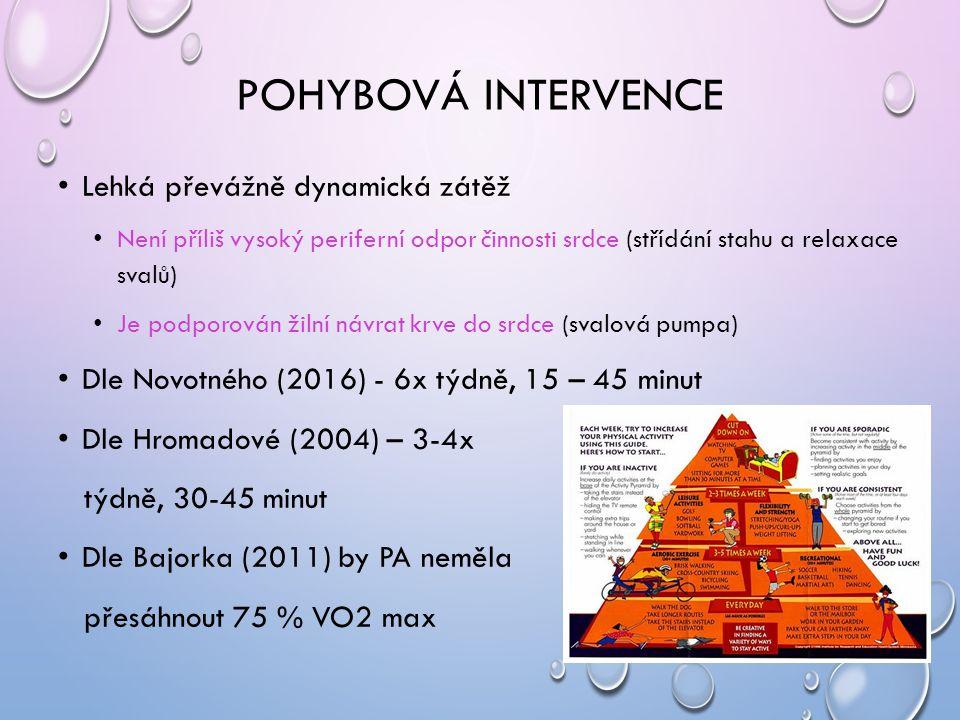 POHYBOVÁ INTERVENCE Lehká převážně dynamická zátěž Není příliš vysoký periferní odpor činnosti srdce (střídání stahu a relaxace svalů) Je podporován žilní návrat krve do srdce (svalová pumpa) Dle Novotného (2016) - 6x týdně, 15 – 45 minut Dle Hromadové (2004) – 3-4x týdně, 30-45 minut Dle Bajorka (2011) by PA neměla přesáhnout 75 % VO2 max