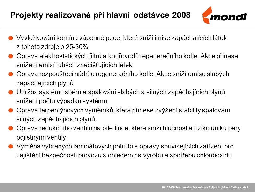 15.10.2008 Pracovní skupina snižování zápachu, Mondi Štětí, a.s.