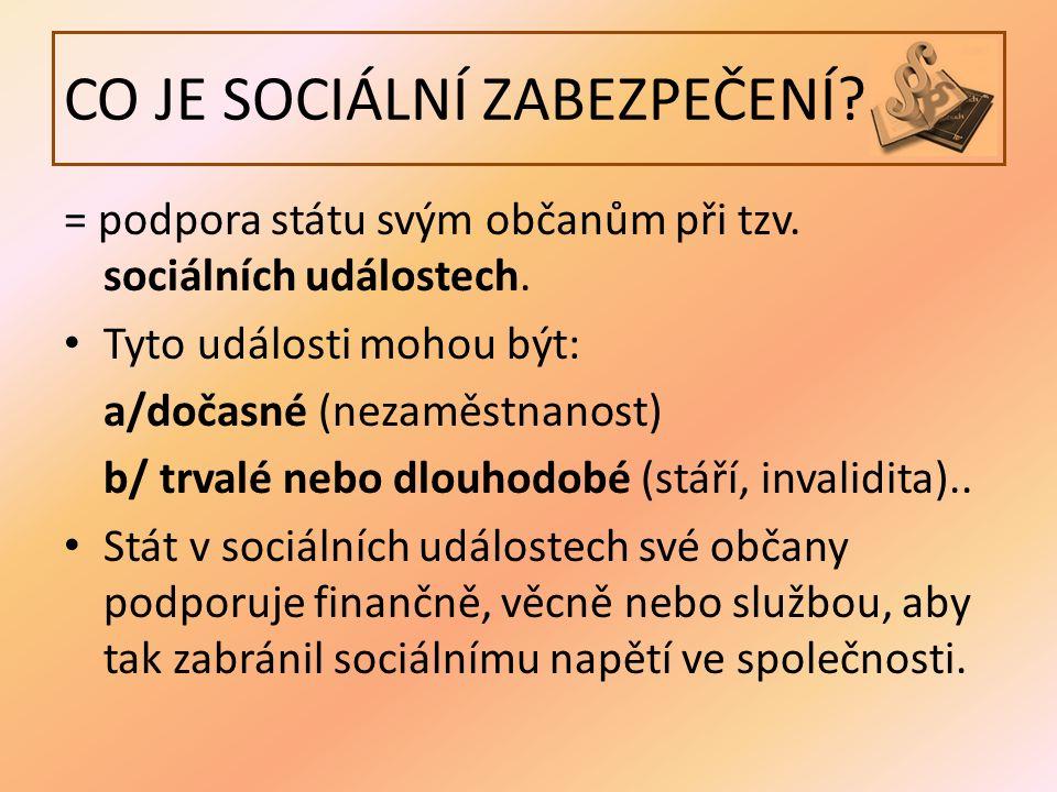 CO JE SOCIÁLNÍ ZABEZPEČENÍ. = podpora státu svým občanům při tzv.