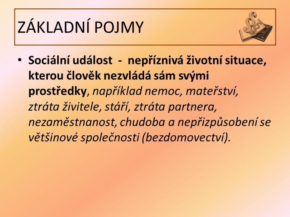 DÁVKY DŮCHODOVÉHO POJIŠTĚNÍ Ze základního důchodového pojištění se vyplácejí následující důchody: 1)starobní (včetně tzv.