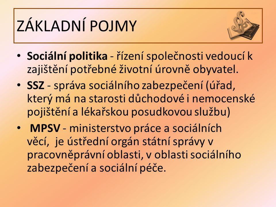 POMOC – 3.PILÍŘ SOC.ZABEZPEČENÍ 2/ Dávky pro osoby se zdravotním postižením – upraveny zákonem č.
