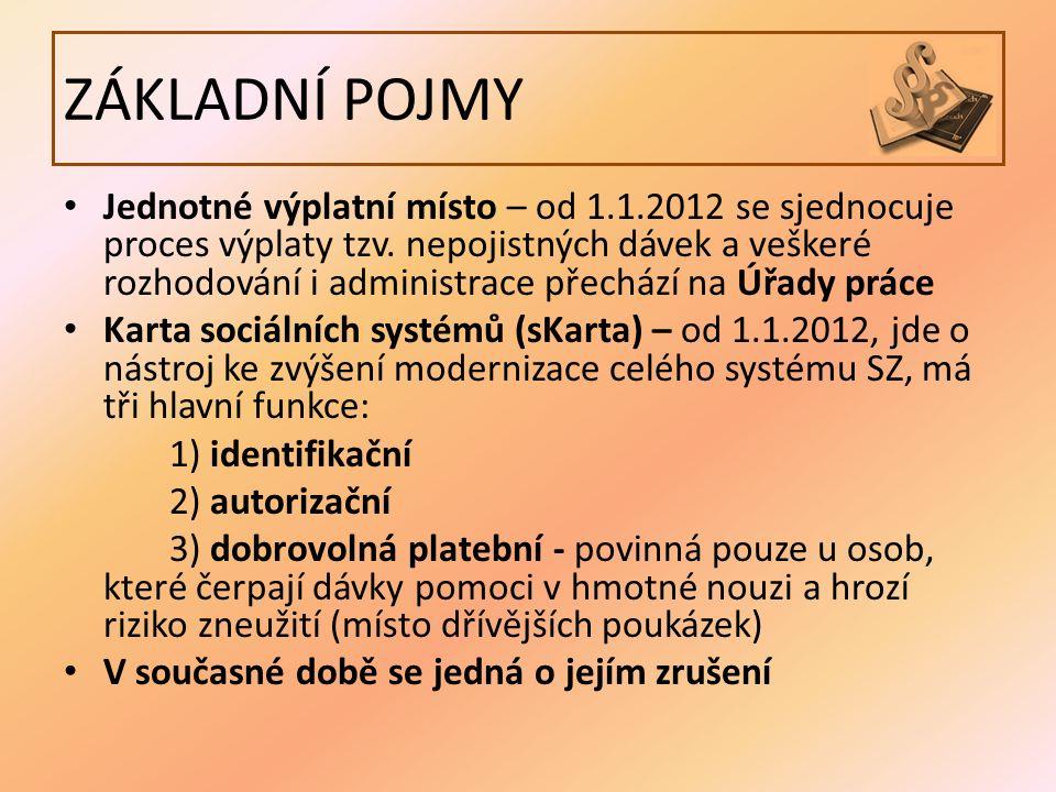 ZÁKLADNÍ POJMY Jednotné výplatní místo – od 1.1.2012 se sjednocuje proces výplaty tzv.