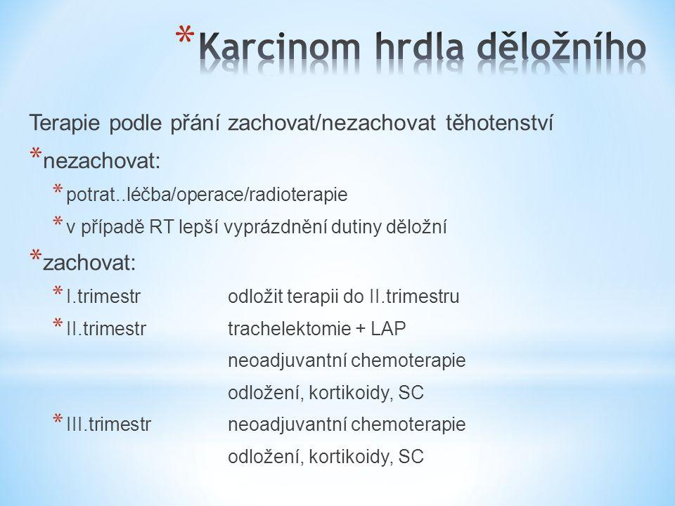 Terapie podle přání zachovat/nezachovat těhotenství * nezachovat: * potrat..léčba/operace/radioterapie * v případě RT lepší vyprázdnění dutiny děložní * zachovat: * I.trimestrodložit terapii do II.trimestru * II.trimestrtrachelektomie + LAP neoadjuvantní chemoterapie odložení, kortikoidy, SC * III.trimestrneoadjuvantní chemoterapie odložení, kortikoidy, SC