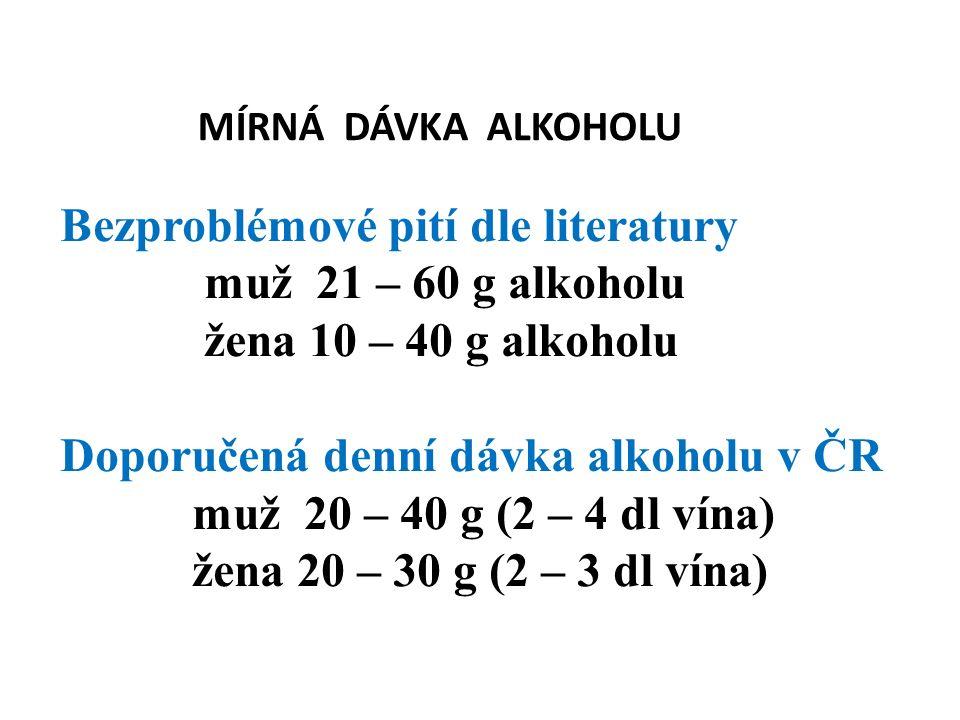 MÍRNÁ DÁVKA ALKOHOLU Bezproblémové pití dle literatury muž 21 – 60 g alkoholu žena 10 – 40 g alkoholu Doporučená denní dávka alkoholu v ČR muž 20 – 40 g (2 – 4 dl vína) žena 20 – 30 g (2 – 3 dl vína)