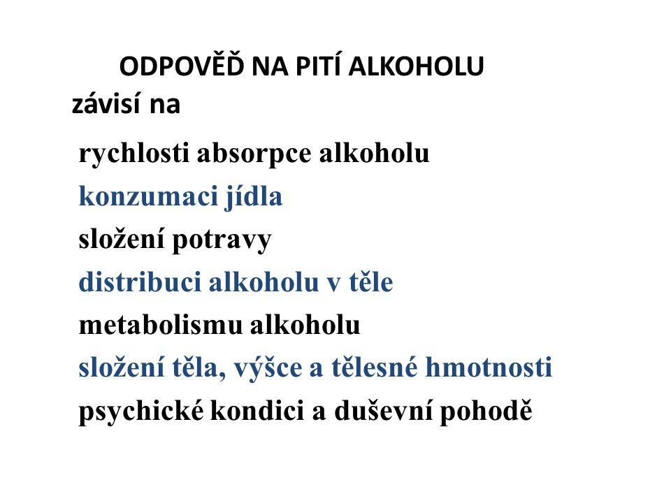 ODPOVĚĎ NA PITÍ ALKOHOLU závisí na rychlosti absorpce alkoholu konzumaci jídla složení potravy distribuci alkoholu v těle metabolismu alkoholu složení těla, výšce a tělesné hmotnosti psychické kondici a duševní pohodě