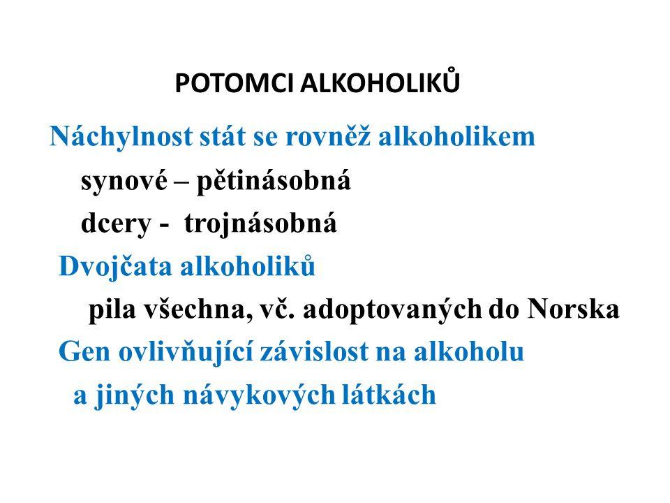 POTOMCI ALKOHOLIKŮ Náchylnost stát se rovněž alkoholikem synové – pětinásobná dcery - trojnásobná Dvojčata alkoholiků pila všechna, vč.