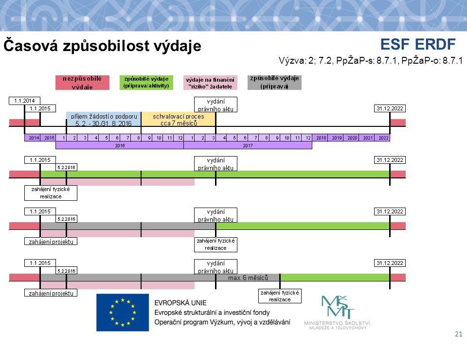 Časová způsobilost výdaje 21 Výzva: 2; 7.2, PpŽaP-s: 8.7.1, PpŽaP-o: 8.7.1 ESF ERDF