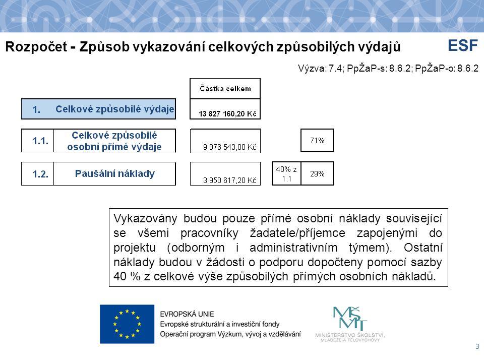 Rozpočet - Způsob vykazování celkových způsobilých výdajů 3 ESF Vykazovány budou pouze přímé osobní náklady související se všemi pracovníky žadatele/příjemce zapojenými do projektu (odborným i administrativním týmem).