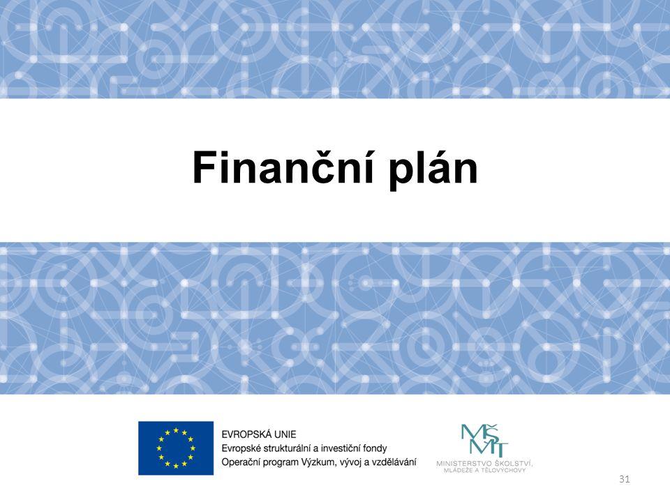 Finanční plán 31