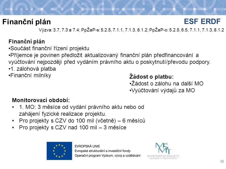 Finanční plán 32 Výzva: 3.7, 7.3 a 7.4; PpŽaP-s: 5.2.5, 7.1.1, 7.1.3, 8.1.2; PpŽaP-o: 5.2.5, 6.5, 7.1.1, 7.1.3, 8.1.2 Žádost o platbu: Žádost o zálohu na další MO Vyúčtování výdajů za MO Monitorovací období: 1.