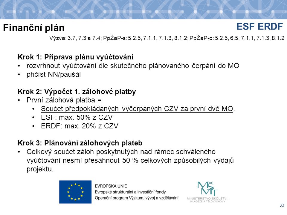 Finanční plán 33 Krok 1: Příprava plánu vyúčtování rozvrhnout vyúčtování dle skutečného plánovaného čerpání do MO přičíst NN/paušál Krok 2: Výpočet 1.