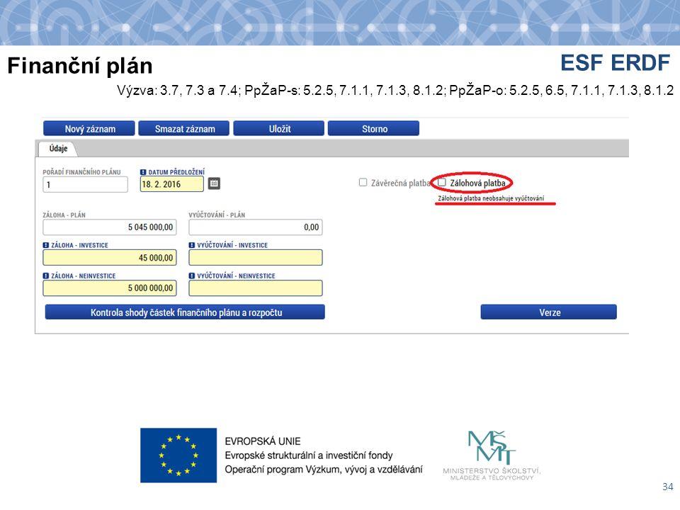 Finanční plán 34 ESF ERDF Výzva: 3.7, 7.3 a 7.4; PpŽaP-s: 5.2.5, 7.1.1, 7.1.3, 8.1.2; PpŽaP-o: 5.2.5, 6.5, 7.1.1, 7.1.3, 8.1.2
