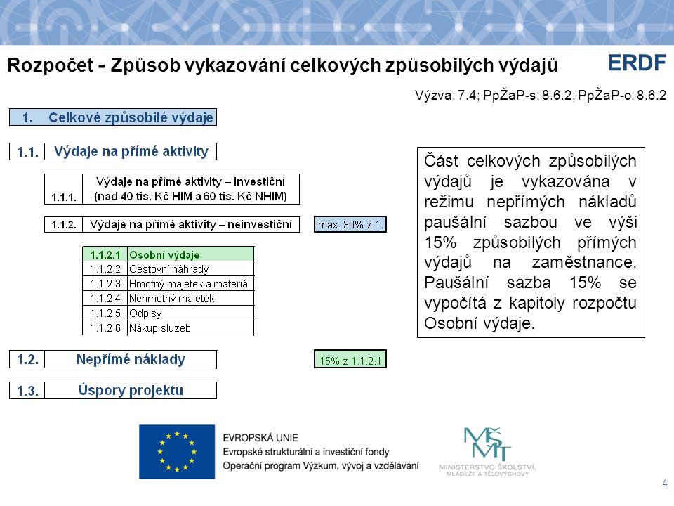 Rozpočet - Způsob vykazování celkových způsobilých výdajů 4 ERDF Část celkových způsobilých výdajů je vykazována v režimu nepřímých nákladů paušální sazbou ve výši 15% způsobilých přímých výdajů na zaměstnance.
