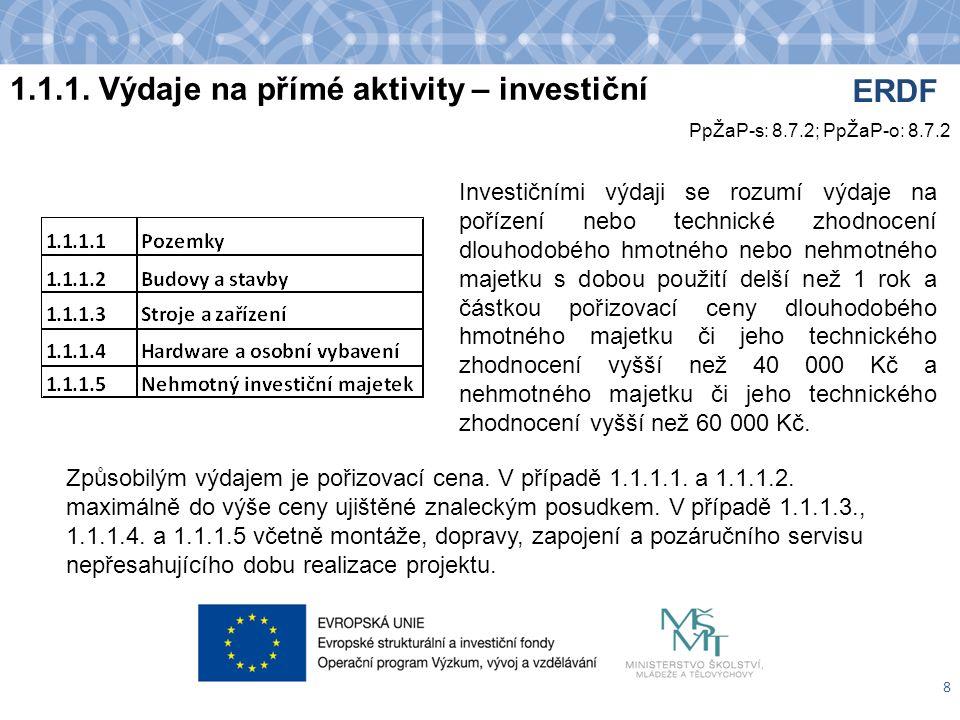 1.1.1. Výdaje na přímé aktivity – investiční Způsobilým výdajem je pořizovací cena.