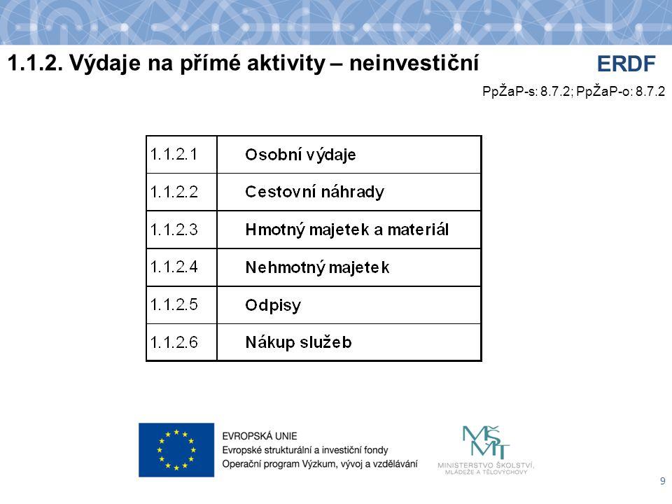 1.1.2. Výdaje na přímé aktivity – neinvestiční 9 ERDF PpŽaP-s: 8.7.2; PpŽaP-o: 8.7.2