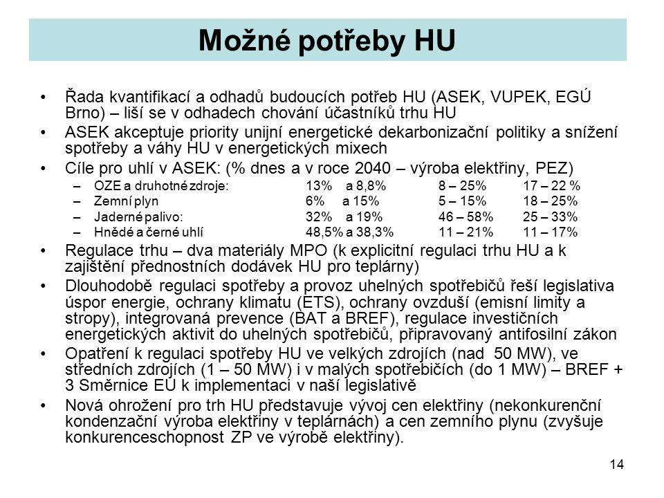 14 Možné potřeby HU Řada kvantifikací a odhadů budoucích potřeb HU (ASEK, VUPEK, EGÚ Brno) – liší se v odhadech chování účastníků trhu HU ASEK akceptuje priority unijní energetické dekarbonizační politiky a snížení spotřeby a váhy HU v energetických mixech Cíle pro uhlí v ASEK: (% dnes a v roce 2040 – výroba elektřiny, PEZ) –OZE a druhotné zdroje:13% a 8,8%8 – 25% 17 – 22 % –Zemní plyn 6% a 15%5 – 15% 18 – 25% –Jaderné palivo:32% a 19%46 – 58% 25 – 33% –Hnědé a černé uhlí 48,5% a 38,3% 11 – 21% 11 – 17% Regulace trhu – dva materiály MPO (k explicitní regulaci trhu HU a k zajištění přednostních dodávek HU pro teplárny) Dlouhodobě regulaci spotřeby a provoz uhelných spotřebičů řeší legislativa úspor energie, ochrany klimatu (ETS), ochrany ovzduší (emisní limity a stropy), integrovaná prevence (BAT a BREF), regulace investičních energetických aktivit do uhelných spotřebičů, připravovaný antifosilní zákon Opatření k regulaci spotřeby HU ve velkých zdrojích (nad 50 MW), ve středních zdrojích (1 – 50 MW) i v malých spotřebičích (do 1 MW) – BREF + 3 Směrnice EU k implementaci v naší legislativě Nová ohrožení pro trh HU představuje vývoj cen elektřiny (nekonkurenční kondenzační výroba elektřiny v teplárnách) a cen zemního plynu (zvyšuje konkurenceschopnost ZP ve výrobě elektřiny).