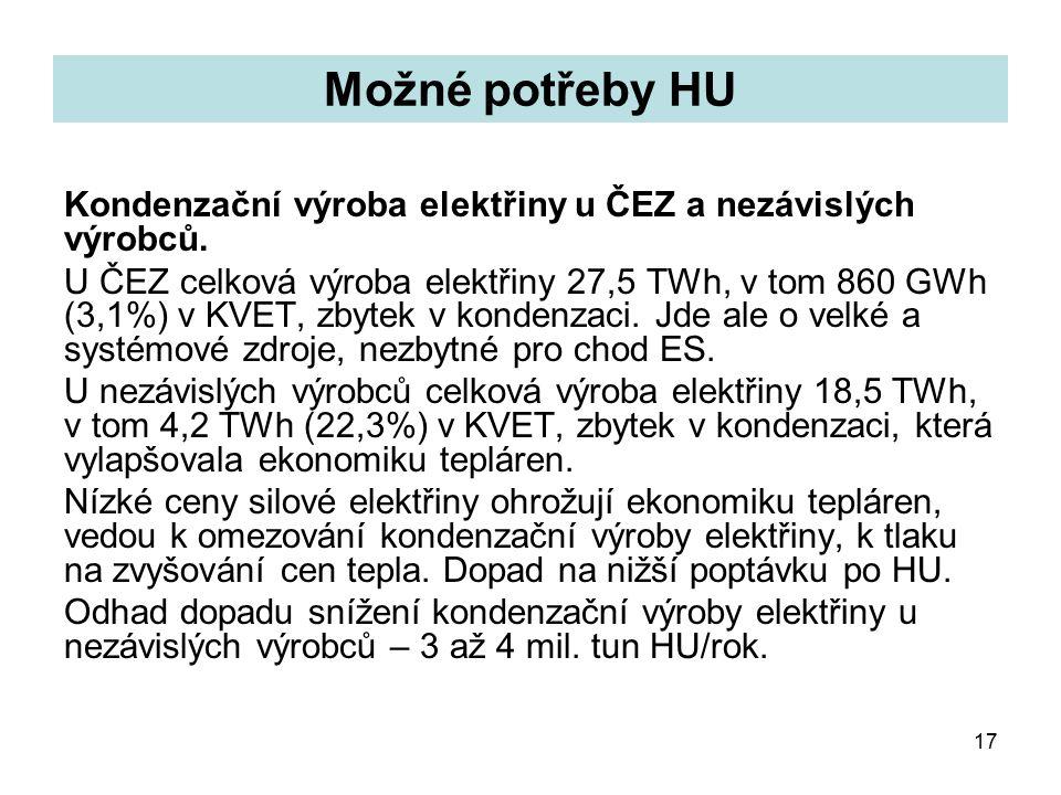 17 Možné potřeby HU Kondenzační výroba elektřiny u ČEZ a nezávislých výrobců.