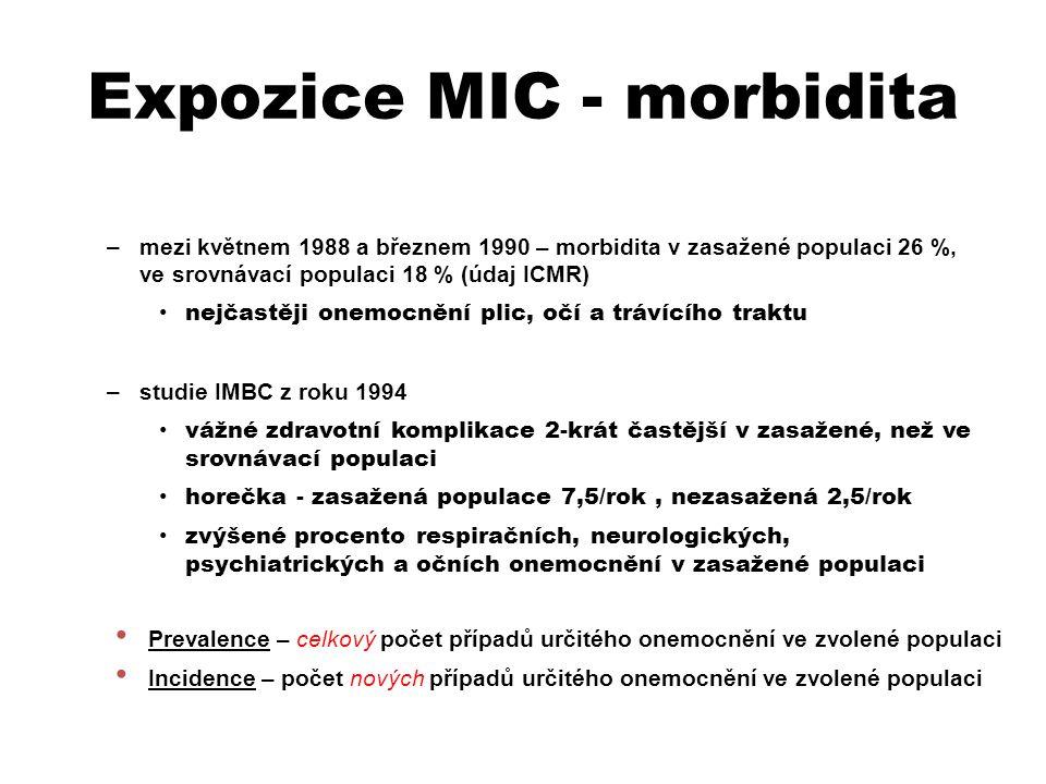Expozice MIC - morbidita –mezi květnem 1988 a březnem 1990 – morbidita v zasažené populaci 26 %, ve srovnávací populaci 18 % (údaj ICMR) nejčastěji onemocnění plic, očí a trávícího traktu –studie IMBC z roku 1994 vážné zdravotní komplikace 2-krát častější v zasažené, než ve srovnávací populaci horečka - zasažená populace 7,5/rok, nezasažená 2,5/rok zvýšené procento respiračních, neurologických, psychiatrických a očních onemocnění v zasažené populaci Prevalence – celkový počet případů určitého onemocnění ve zvolené populaci Incidence – počet nových případů určitého onemocnění ve zvolené populaci