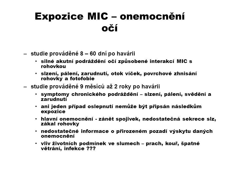 Expozice MIC – onemocnění očí –studie prováděné 8 – 60 dní po havárii silné akutní podráždění očí způsobené interakcí MIC s rohovkou slzení, pálení, z
