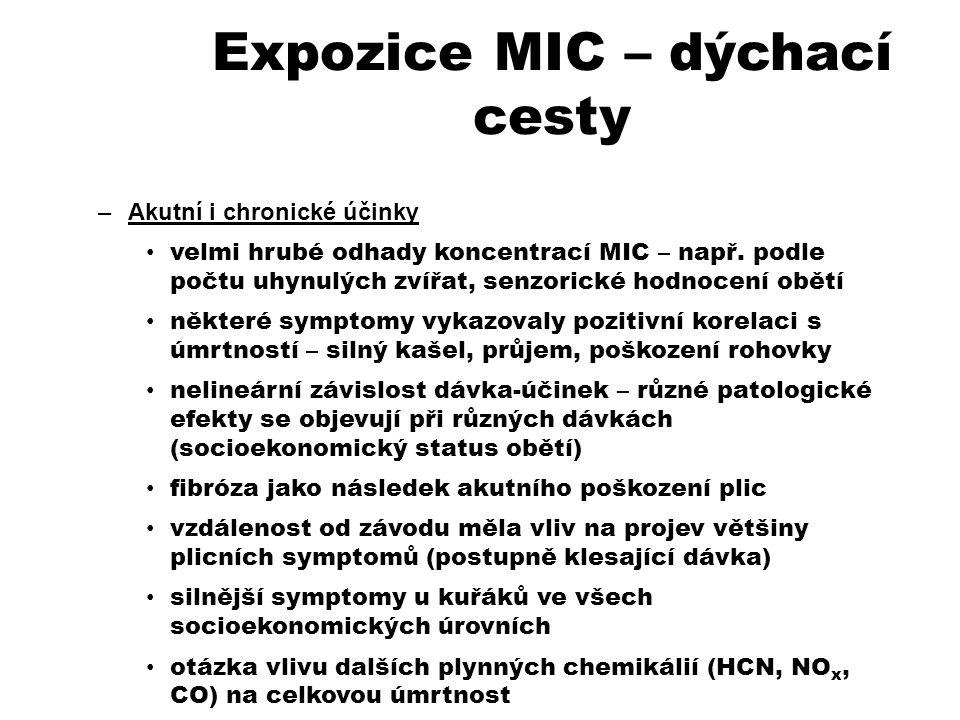 Expozice MIC – dýchací cesty –Akutní i chronické účinky velmi hrubé odhady koncentrací MIC – např. podle počtu uhynulých zvířat, senzorické hodnocení