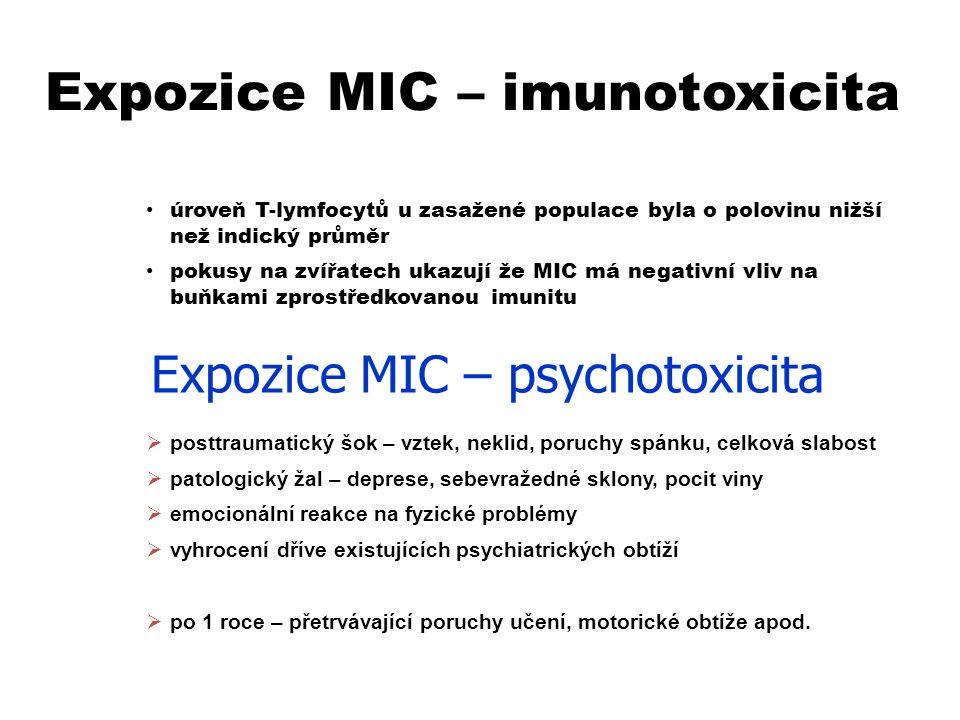 Expozice MIC – imunotoxicita úroveň T-lymfocytů u zasažené populace byla o polovinu nižší než indický průměr pokusy na zvířatech ukazují že MIC má negativní vliv na buňkami zprostředkovanou imunitu Expozice MIC – psychotoxicita  posttraumatický šok – vztek, neklid, poruchy spánku, celková slabost  patologický žal – deprese, sebevražedné sklony, pocit viny  emocionální reakce na fyzické problémy  vyhrocení dříve existujících psychiatrických obtíží  po 1 roce – přetrvávající poruchy učení, motorické obtíže apod.