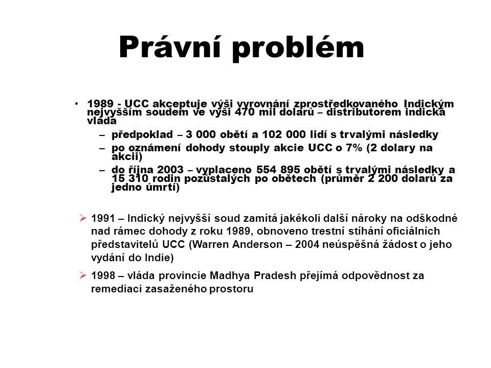 Právní problém 1989 - UCC akceptuje výši vyrovnání zprostředkovaného Indickým nejvyšším soudem ve výši 470 mil dolarů – distributorem indická vláda – předpoklad – 3 000 obětí a 102 000 lidí s trvalými následky – po oznámení dohody stouply akcie UCC o 7% (2 dolary na akcii) – do října 2003 – vyplaceno 554 895 obětí s trvalými následky a 15 310 rodin pozůstalých po obětech (průměr 2 200 dolarů za jedno úmrtí)  1991 – Indický nejvyšší soud zamítá jakékoli další nároky na odškodné nad rámec dohody z roku 1989, obnoveno trestní stíhání oficiálních představitelů UCC (Warren Anderson – 2004 neúspěšná žádost o jeho vydání do Indie)  1998 – vláda provincie Madhya Pradesh přejímá odpovědnost za remediaci zasaženého prostoru