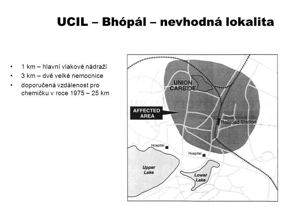 UCIL – Bhópál – nevhodná lokalita 1 km – hlavní vlakové nádraží 3 km – dvě velké nemocnice doporučená vzdálenost pro chemičku v roce 1975 – 25 km