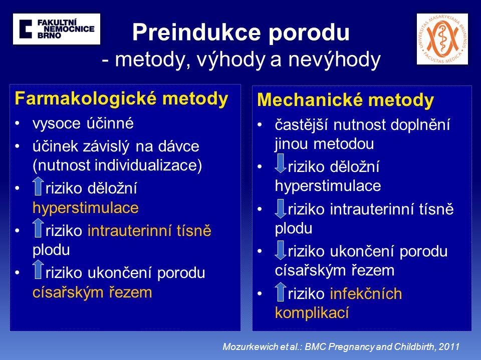 výhody mechanických metod (skladování, cena, dostupnost) výhody mechanických metod (skladování, cena, dostupnost) srovnatelná účinnost s farmakologickými metodamisrovnatelná účinnost s farmakologickými metodami nízké riziko děložní hyperstimulace a intrauterinní tísně plodunízké riziko děložní hyperstimulace a intrauterinní tísně plodu nižší riziko vedlejších nežádoucích účinkůnižší riziko vedlejších nežádoucích účinků NEprokázáno vyšší riziko infekčních komplikací u matky a ploduNEprokázáno vyšší riziko infekčních komplikací u matky a plodu výhody mechanických metod (skladování, cena, dostupnost) výhody mechanických metod (skladování, cena, dostupnost) srovnatelná účinnost s farmakologickými metodamisrovnatelná účinnost s farmakologickými metodami nízké riziko děložní hyperstimulace a intrauterinní tísně plodunízké riziko děložní hyperstimulace a intrauterinní tísně plodu nižší riziko vedlejších nežádoucích účinkůnižší riziko vedlejších nežádoucích účinků NEprokázáno vyšší riziko infekčních komplikací u matky a ploduNEprokázáno vyšší riziko infekčních komplikací u matky a plodu