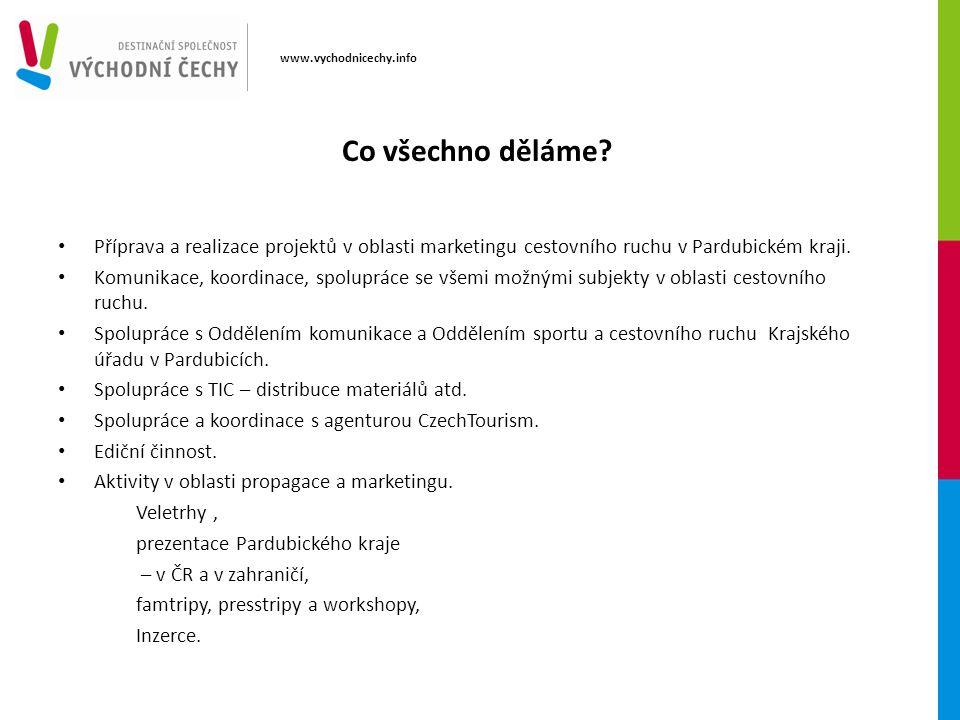 www.vychodnicechy.info Vydání a distribuce společné mapy kempů východních Čech s KHK.