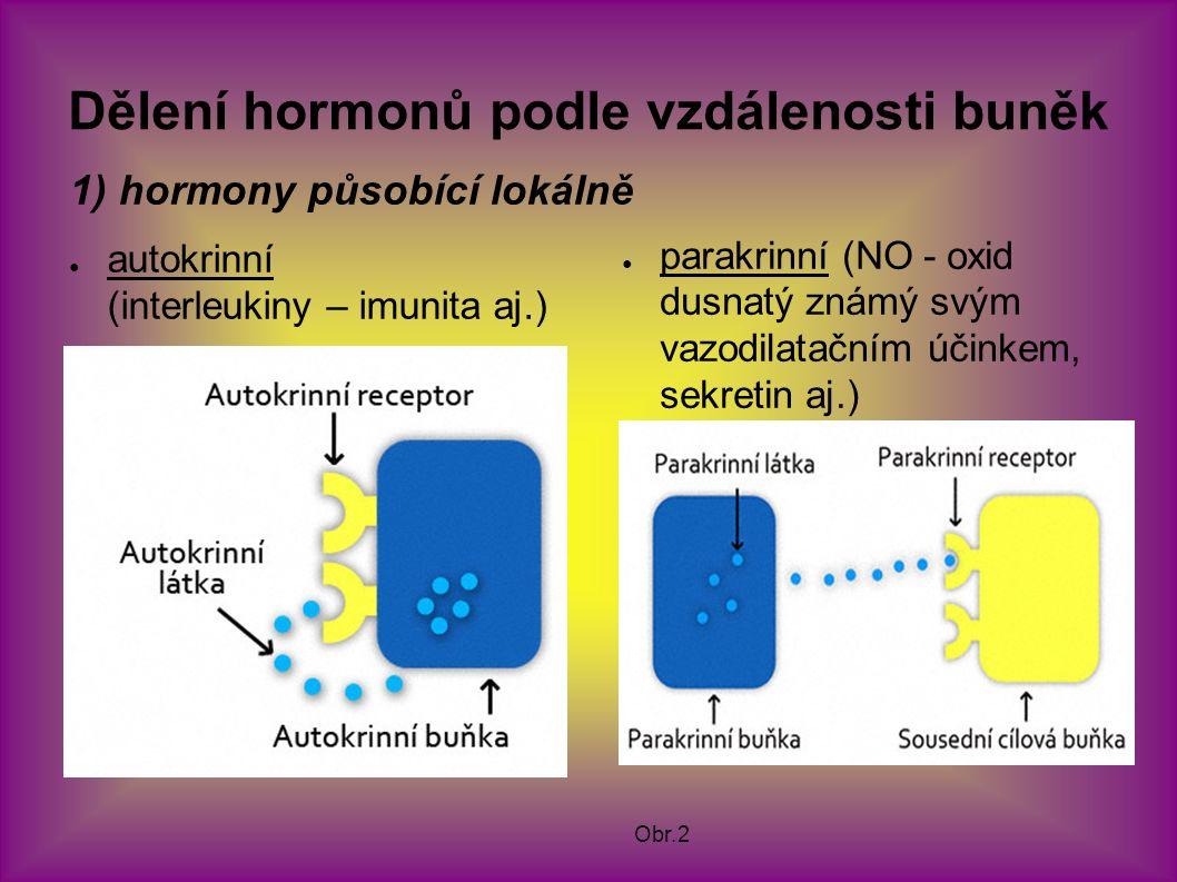 Dělení hormonů podle vzdálenosti buněk 1) hormony působící lokálně ● autokrinní (interleukiny – imunita aj.) ● parakrinní (NO - oxid dusnatý známý svý