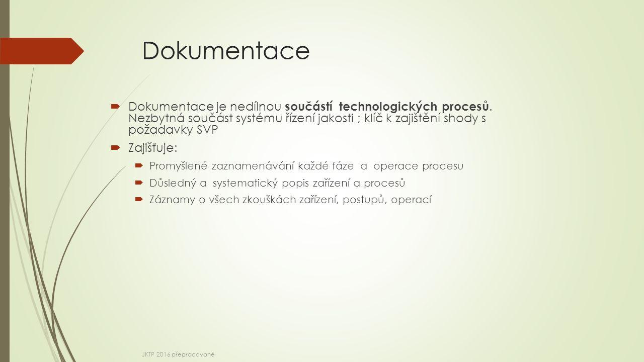 Dokumentace  Dokumentace je nedílnou součástí technologických procesů.