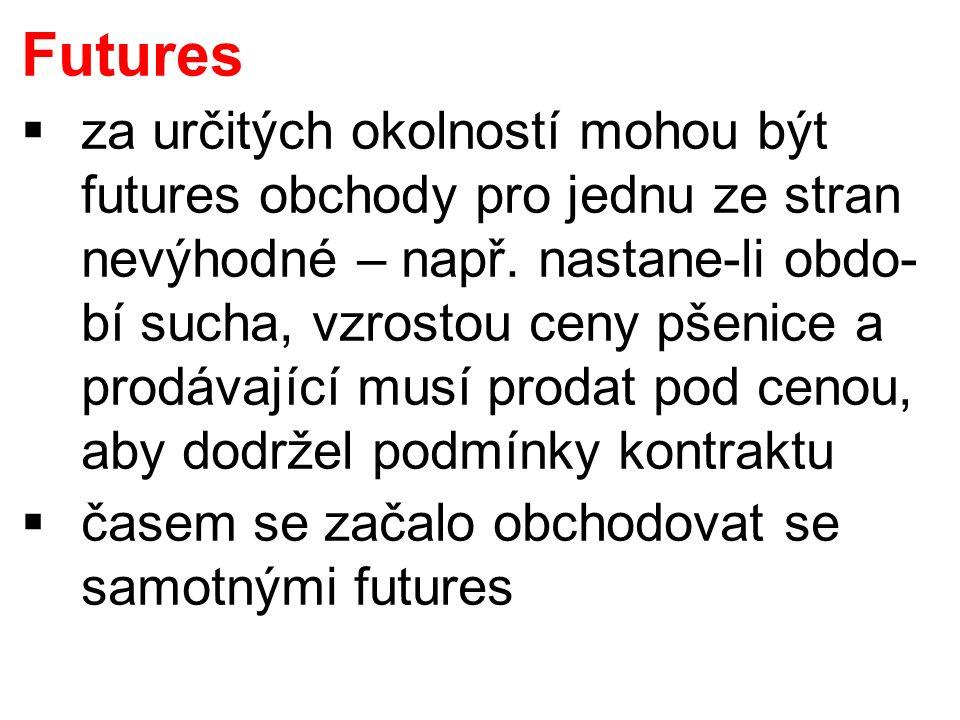 Futures  za určitých okolností mohou být futures obchody pro jednu ze stran nevýhodné – např.