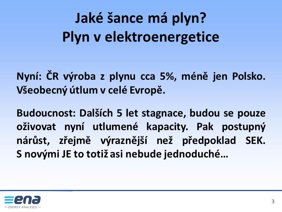 Jaké šance má plyn.Plyn v elektroenergetice 3 3 Nyní: ČR výroba z plynu cca 5%, méně jen Polsko.