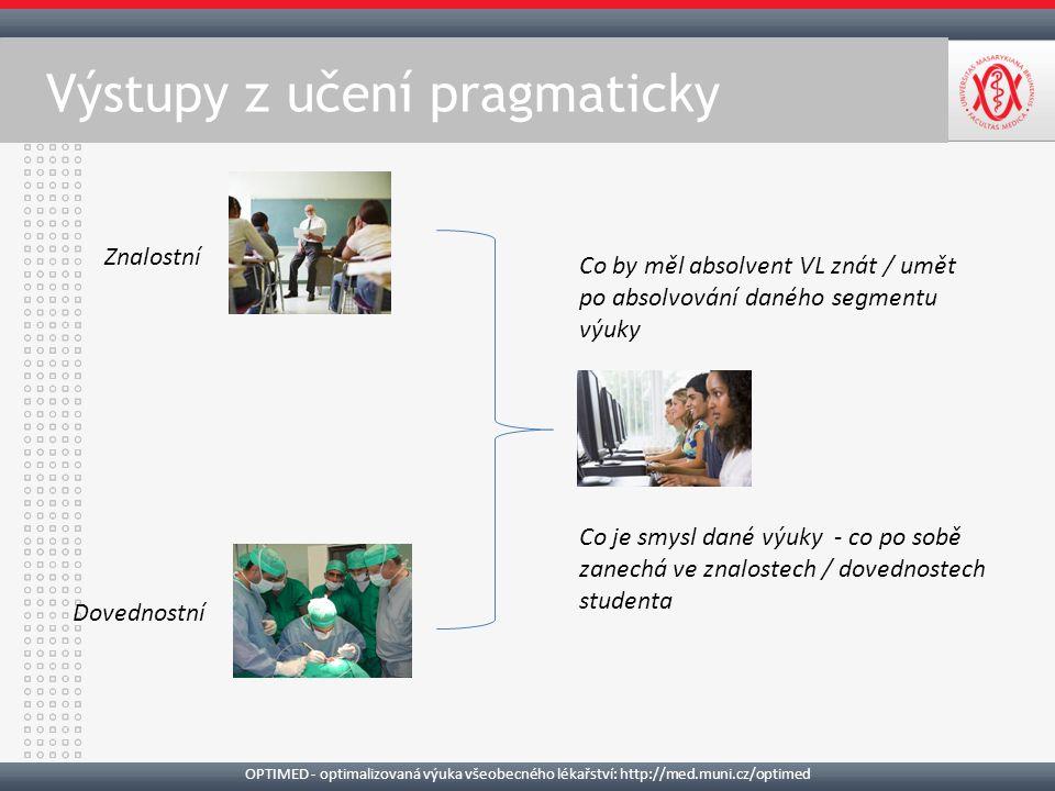 OPTIMED - optimalizovaná výuka všeobecného lékařství: http://med.muni.cz/optimed Výstupy z učení pragmaticky Dovednostní Co by měl absolvent VL znát / umět po absolvování daného segmentu výuky Co je smysl dané výuky - co po sobě zanechá ve znalostech / dovednostech studenta Znalostní